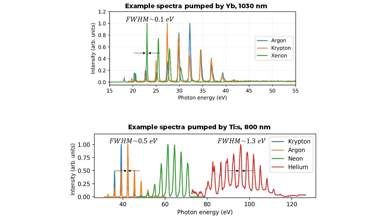 ExampleSpectra_3-1