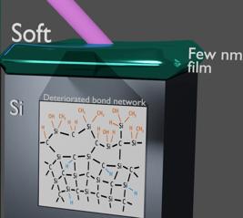 Nanoscale Acoustic Properties